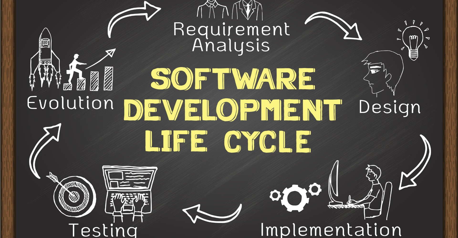 6 Benefits of a Systems Development Life Cycle